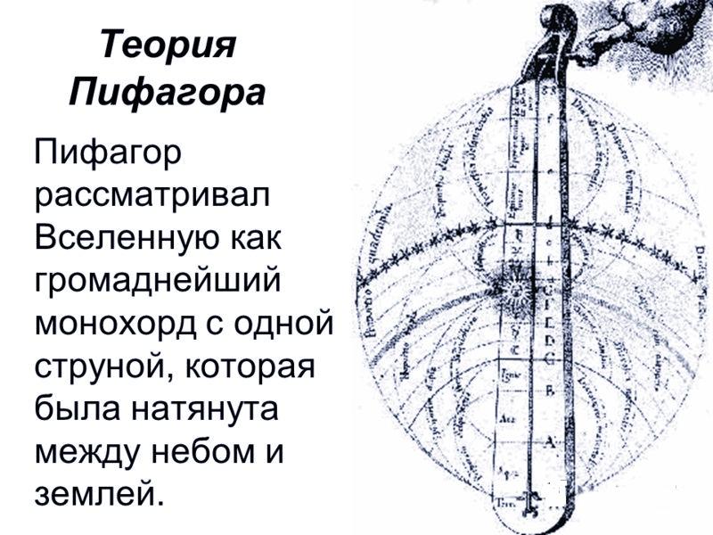 Музыка сфер